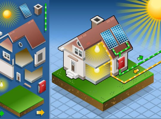 HOW DOES SOLAR WORKS
